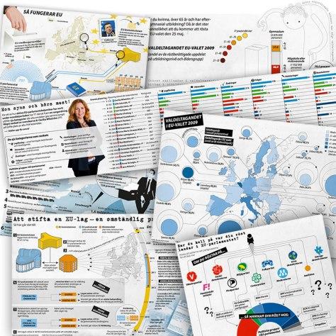Några av de grafer som ligger i vårar EU-paket.
