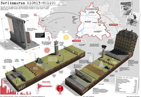 Slutversionen av grafikuppslaget.